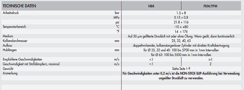 pro_kolbenstangenlose_vfue_02