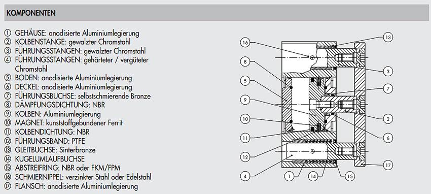 pro_komp_fuerungseinheit_cmpg_komponenten_03