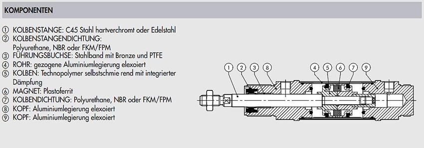 pro_rundzylinder_komponenten_03