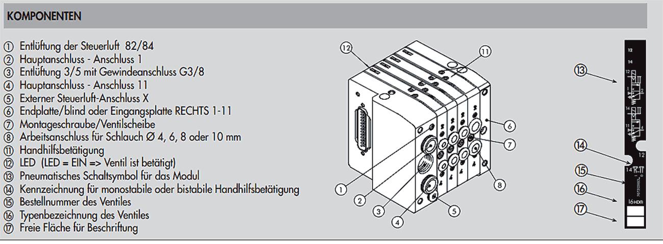 HDM-Eingangsplatte 1 STD 3 - 7 bar - IHP Service