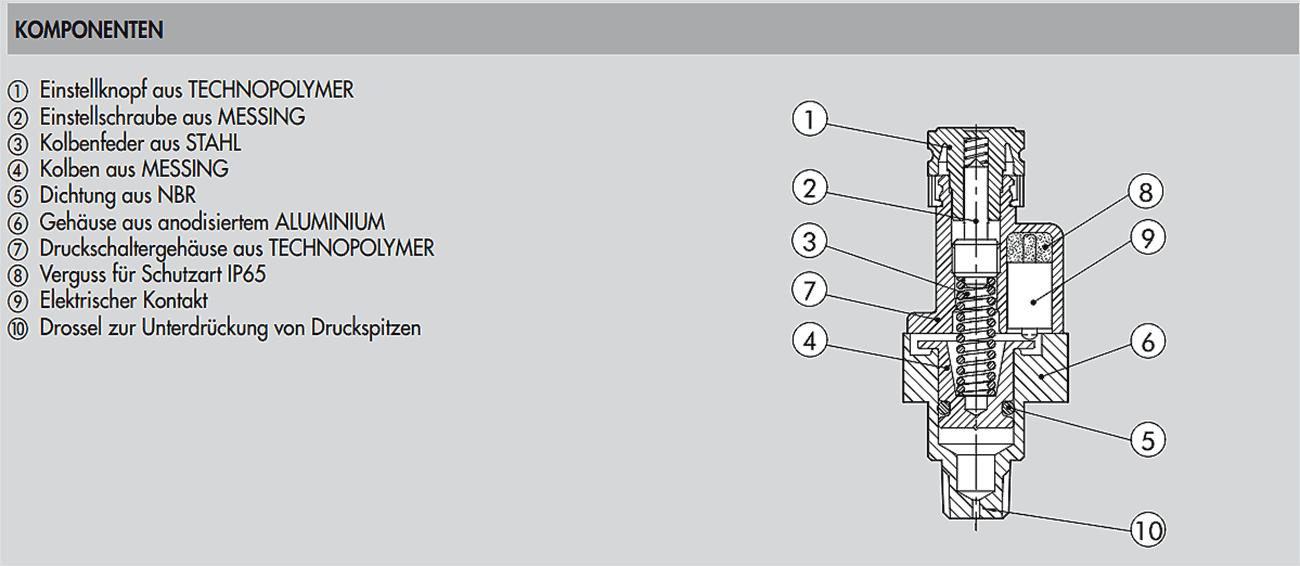 Druckschalter - IHP Service