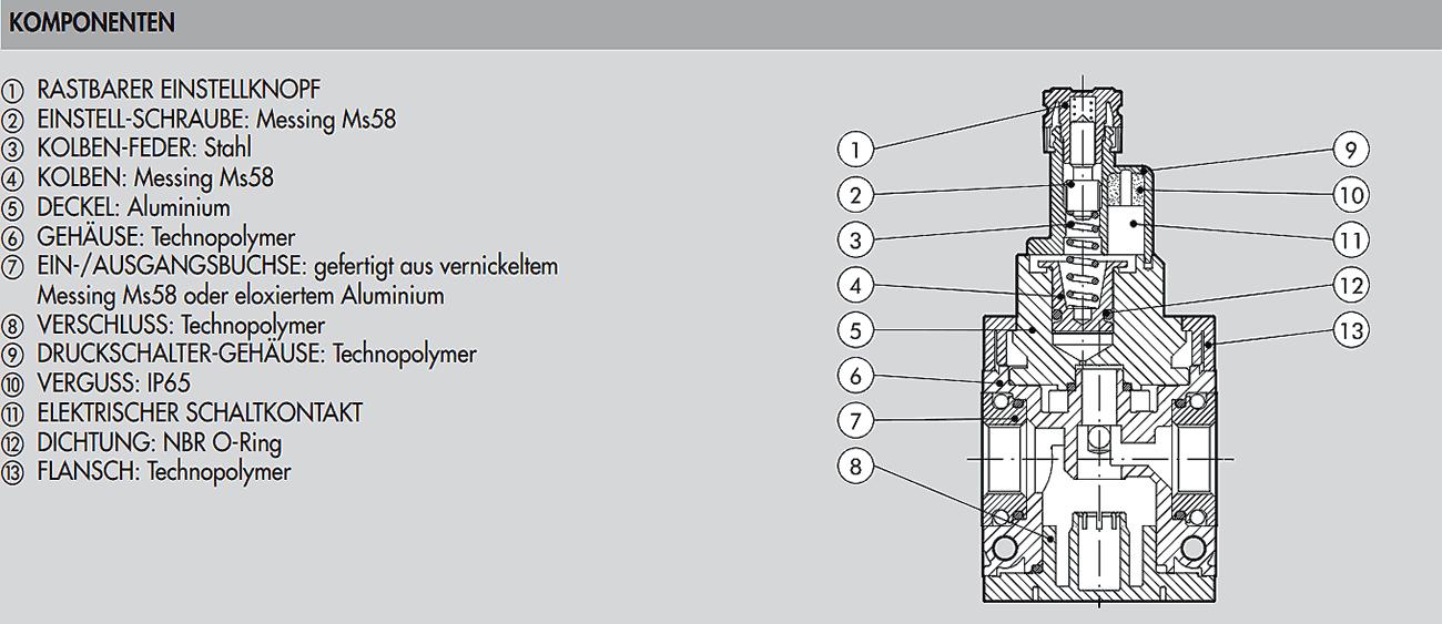 Fein Druckschalter Diagramm Fotos - Der Schaltplan - greigo.com
