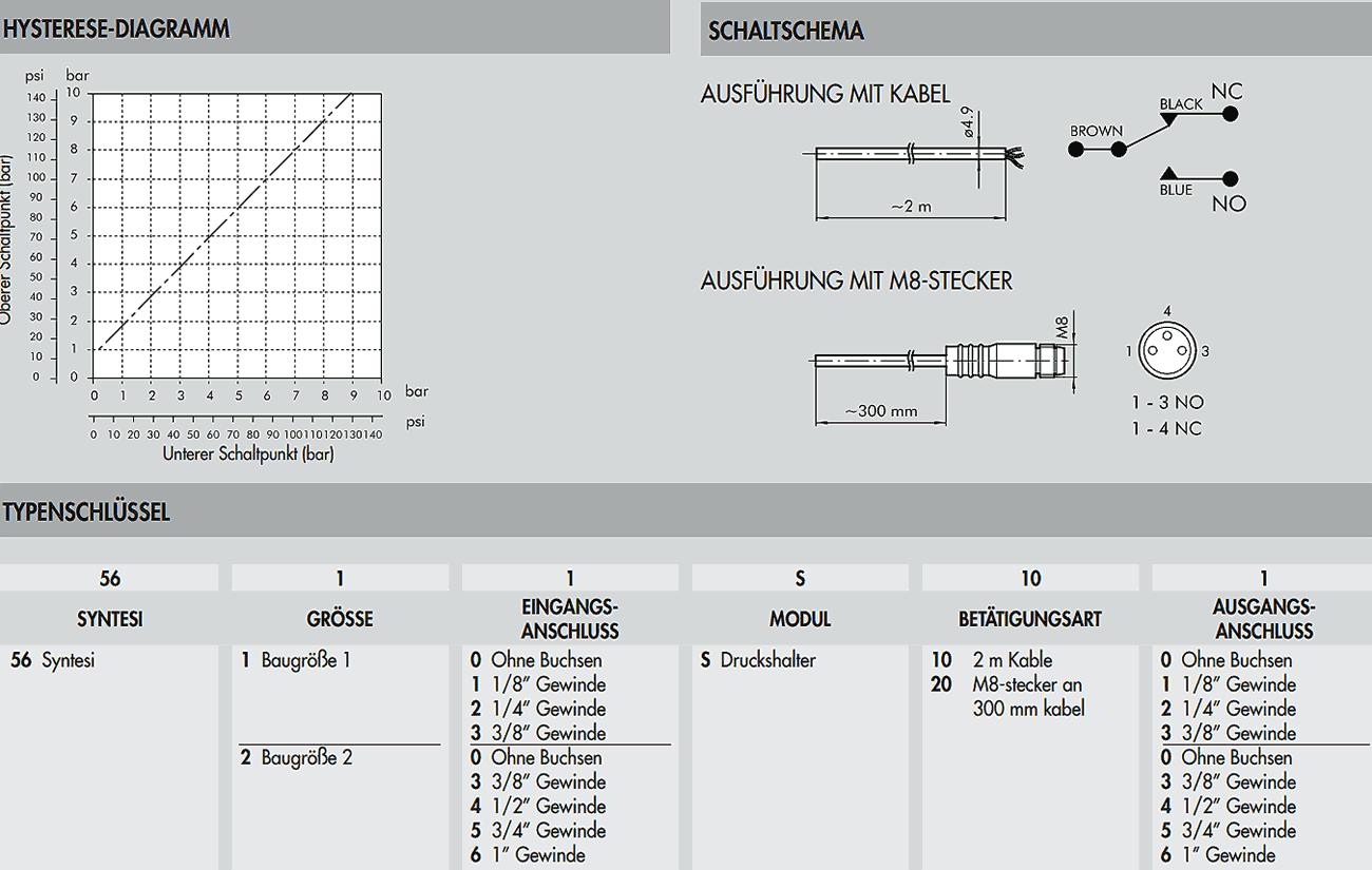 Niedlich Wpf Diagramm Fotos - Elektrische Schaltplan-Ideen ...